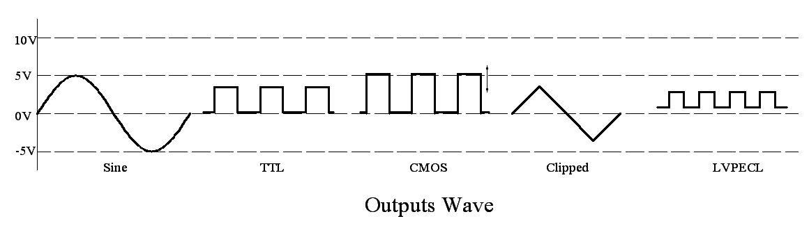 output wave.PNG